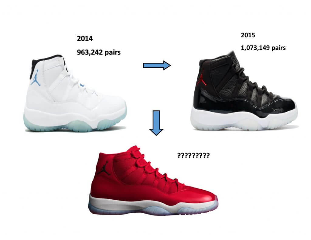 How Many Pairs Of The Air Jordan 11 Win Like 96 Were Produced? Should You  Pay Over Retail?